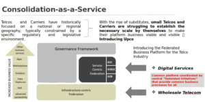 Consolidation as a Service