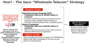 """How? The Upco """"Wholesale Telecom"""" Strategy"""