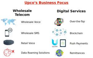 Upco's Business Focus